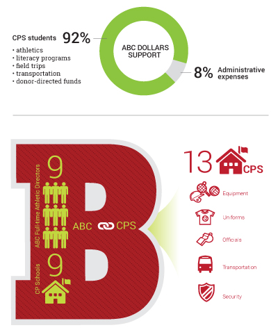 ABC-website-march16-wwd-infographic